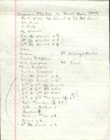 Hand Written Lists.pdf